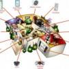 Умный дом: великолепная система управления
