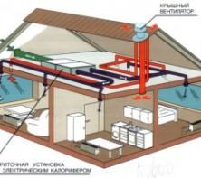 Благоустройство системы вентиляции: особенности правильного монтажа