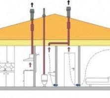 Как благоустроить вентиляцию в загородном доме?