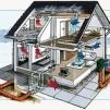 Вентиляция для дома: правильное обустройство